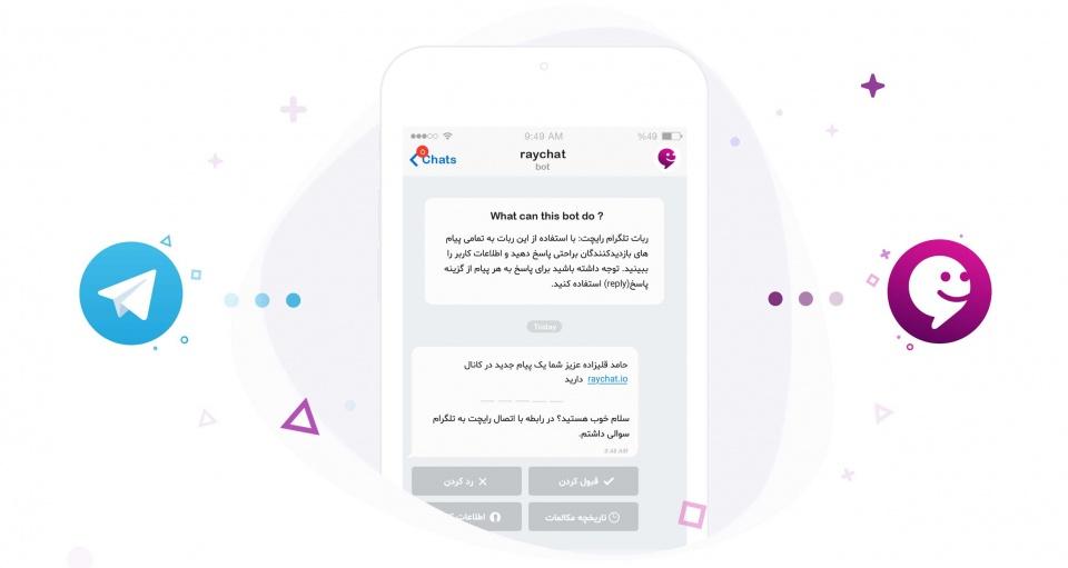 پلتفرم گفتگوی آنلاین و ارتباط با مشتریان - رایچت